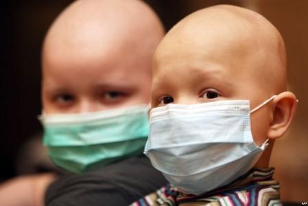 Онкология (рак)
